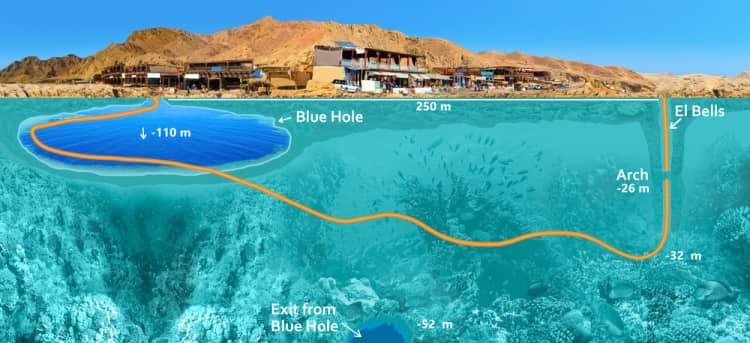 Mappa Blue Hole Dahab